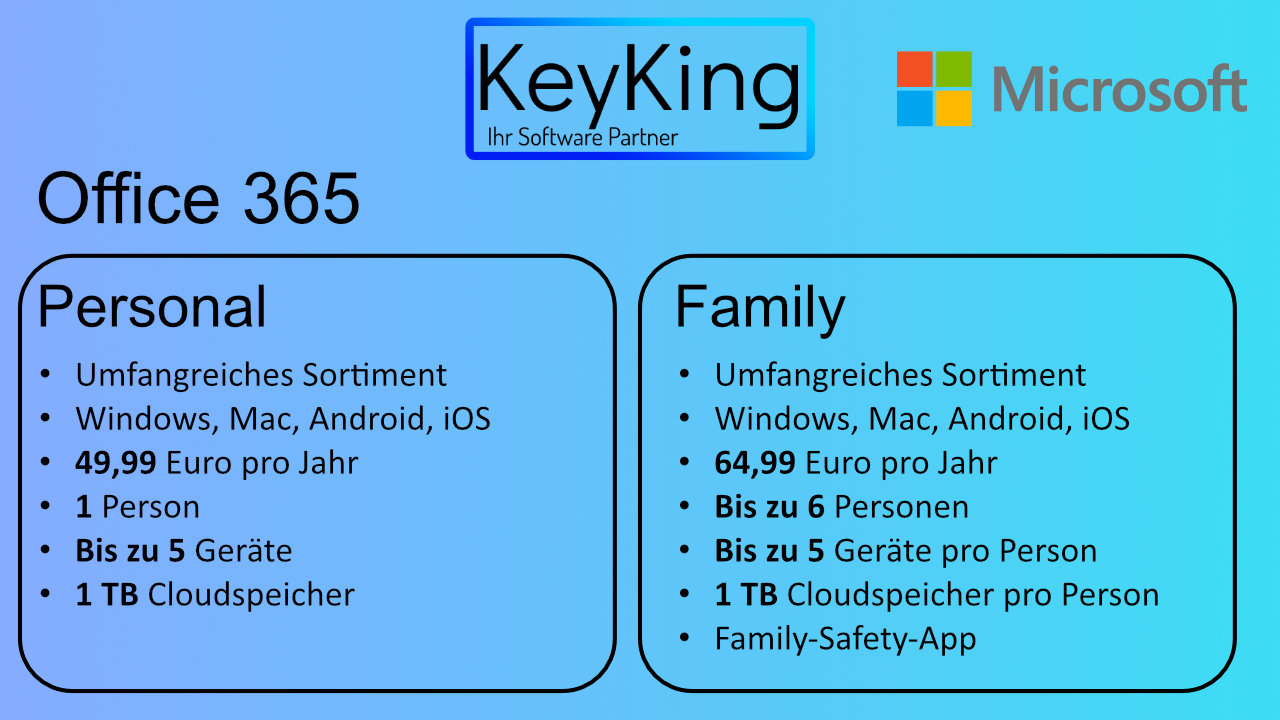Office 365 Family und Office 365 Personal  - Office 365 Family und Office 365 Personal
